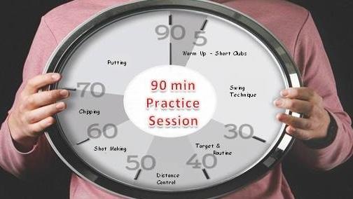 Your Practice Plan