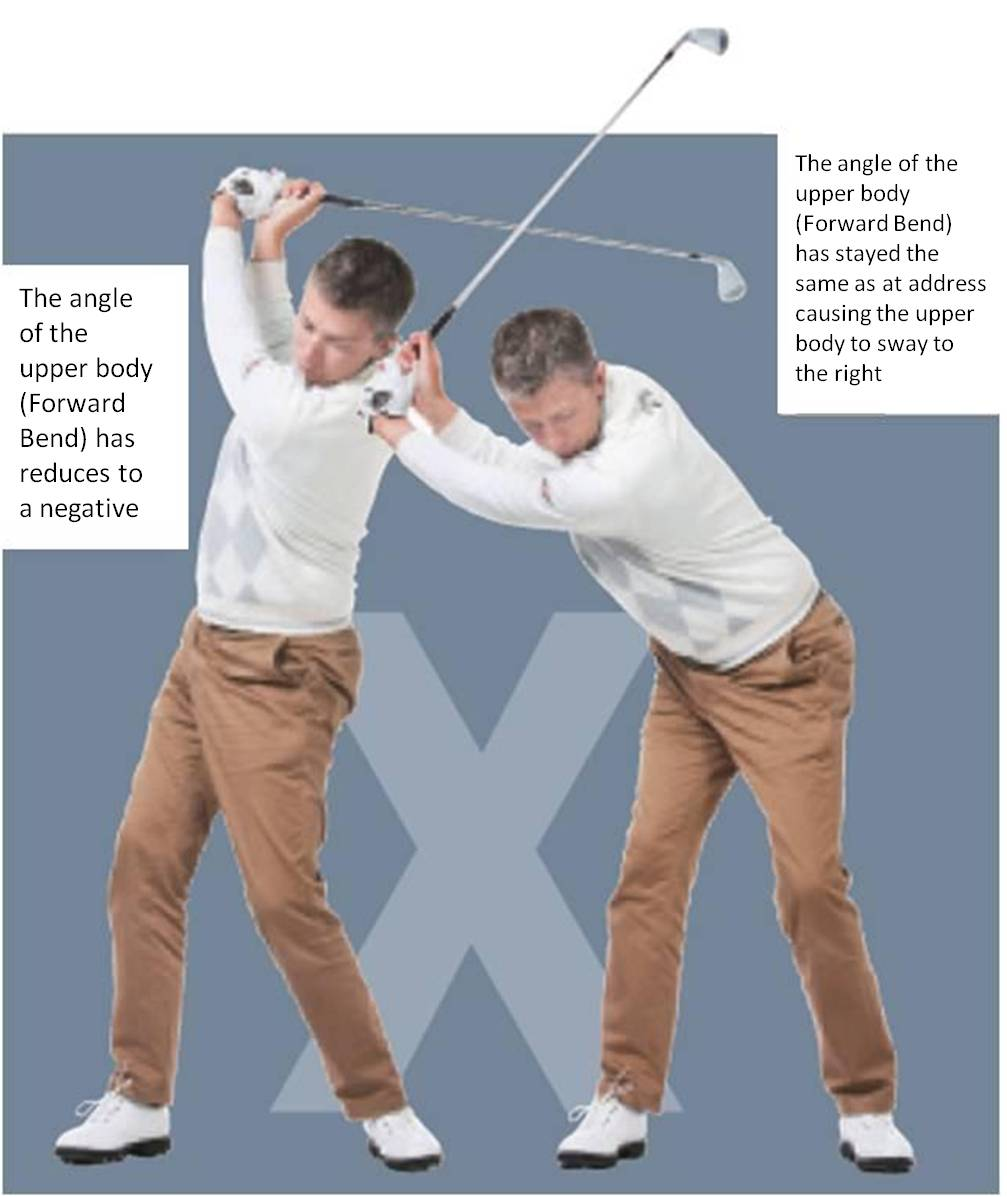Reverse Spine Tilt - SwingStation